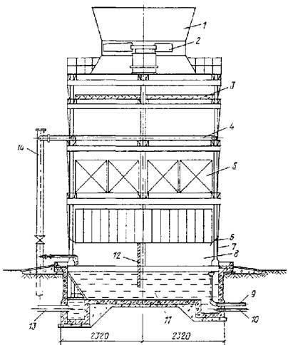 Схема вентиляторной